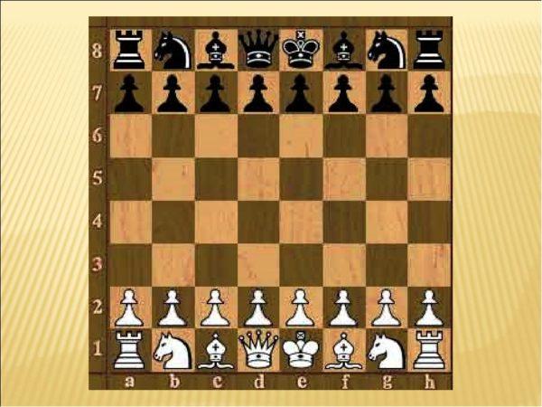 Расстановка фигур в шахматах