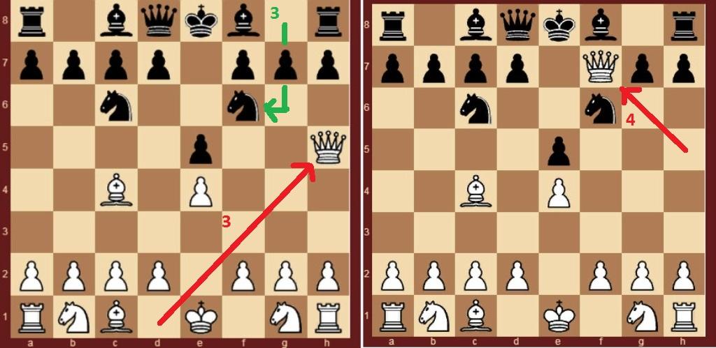 Детский мат в шахматах-1