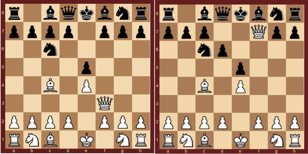 Вариант детского мата в шахматах